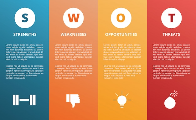 Swot strength weakness opportunity threat diagram concept modern style and icon horizontal layout