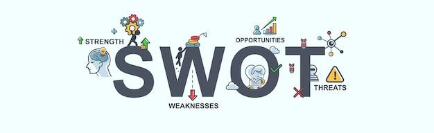 ビジネスとマーケティングのためのswotバナーwebアイコン。