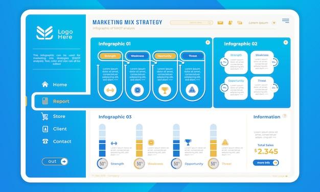 インフォグラフィックテンプレートのマーケティングミックス戦略またはswot