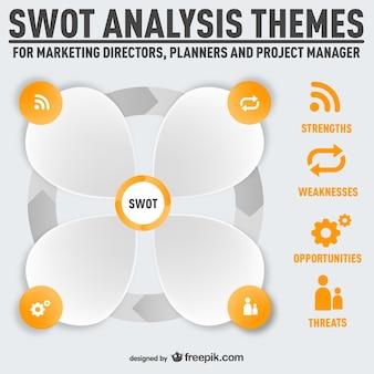 Swot分析のプレゼンテーションテンプレート