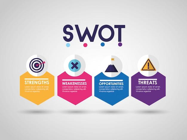 Swot - инфографический анализ