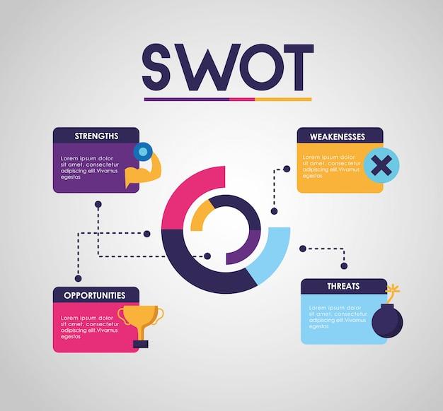 Swot-インフォグラフィック分析