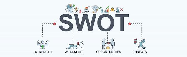 Swot баннер инфографика веб-значок для бизнеса.