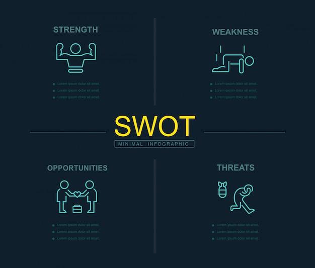 ビジネスのためのswotインフォグラフィックバナーウェブアイコン。