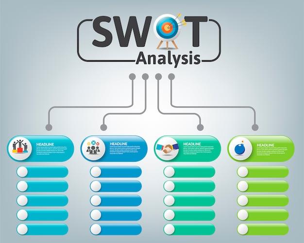 Swot分析チャートのインフォグラフィック