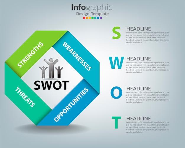Swot分析ビジネスインフォグラフィックチャート