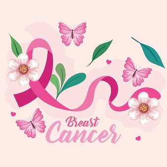Symbol of world breast cancer awareness month in october with pink ribbon, butterflies, leaves and heart decoration