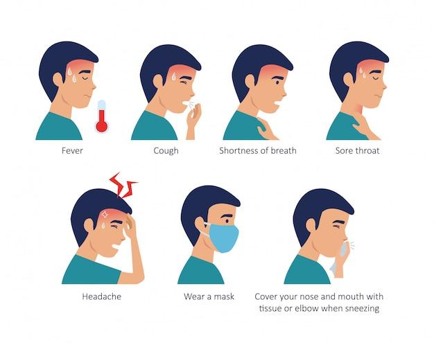 コロナウイルス2019 ncovの症状と推奨事項