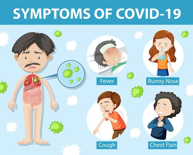 Sintomi di covid-19 o infografica in stile cartone animato coronavirus