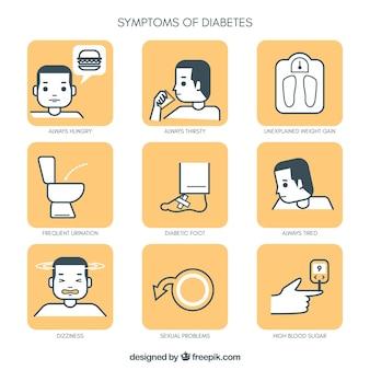 Symptoms of diabetes in flat  style