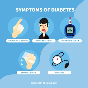 Symptoms of diabetes with flat design