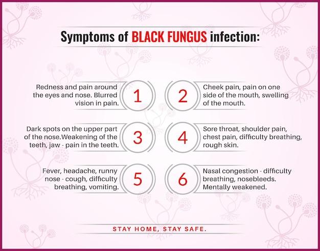 Симптомы инфекций, вызванных черным грибком