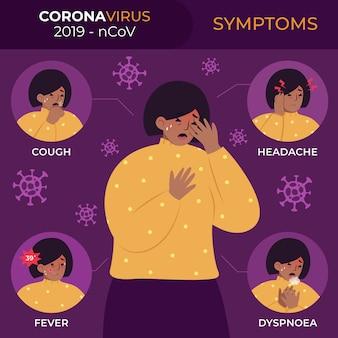 コロナウイルスのインフォグラフィックの症状