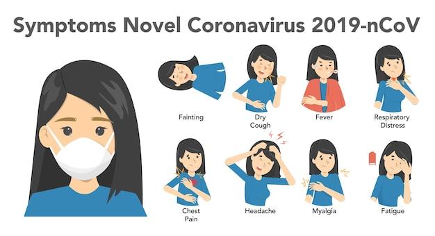 白い背景の上の小説コロナウイルスインフォグラフィックの症状。仮面の女と症状