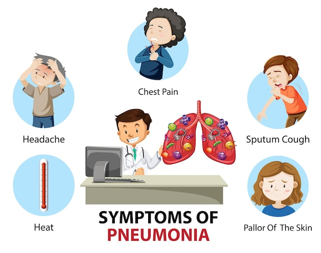Symptoms of pneumonia cartoon style infographic