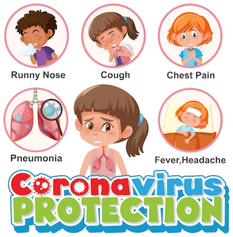 Вирус короны symtoms инфографики