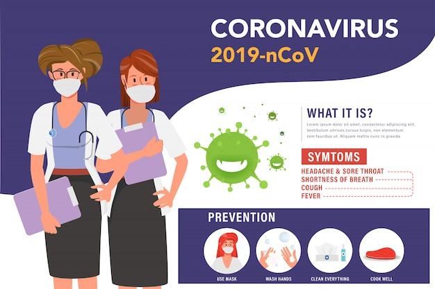 コロナウイルスインフォグラフィックsymtomsと予防。