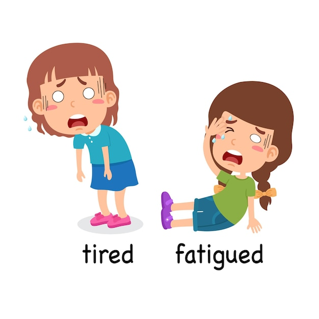 Synonyms tired and fatigued vector illustration