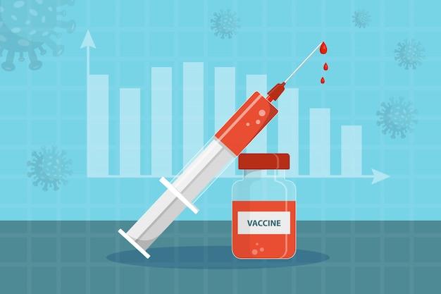 Шприц и флакон с оранжевой вакцины на синем фоне с диаграммой. иллюстрации в плоском стиле.