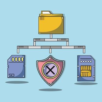 System data center information server