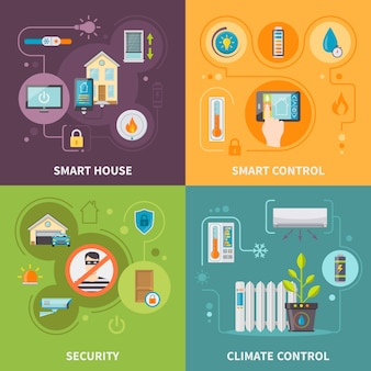 Systems of control in smart house