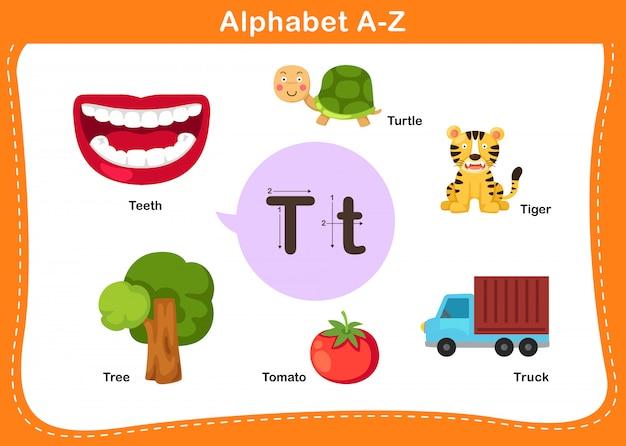 Буква t в алфавите