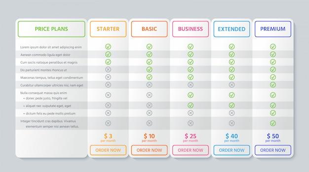 Table chart comparison.  .   illustration. price plan outline template.