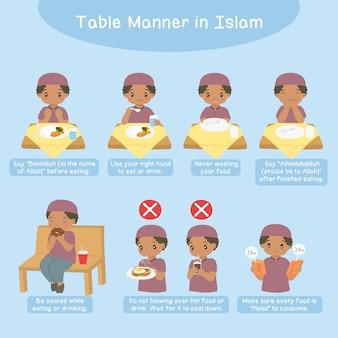 イスラームのテーブルマナー、イスラム教徒のアフリカ系アメリカ人の少年。イスラムのテーブルマナー指導