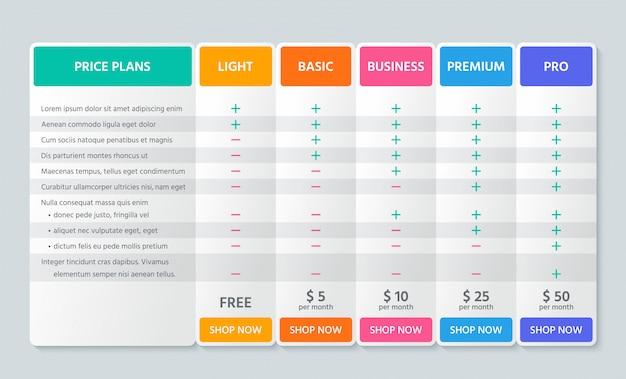 Table price comparison.