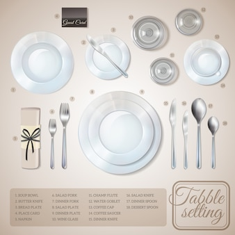 Table setting infographics