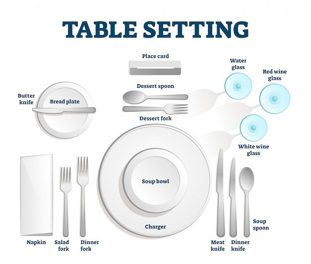 Схема сервировки стола