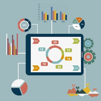 Tablet with analytic infography
