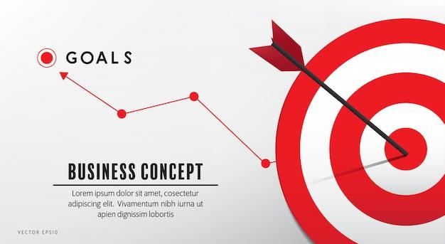 Target market goals