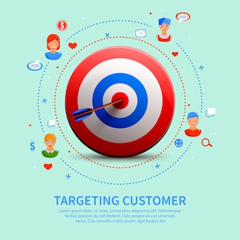 Targeting customer round composition