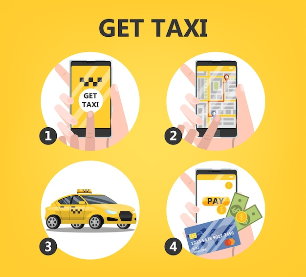 Taxi booking online step by step guide. order car in mobile phone app. idea of transportation and internet connection. isolated flat vector illustration