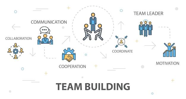 Шаблон концепции модного баннера тимбилдинга с простыми значками линии. содержит такие значки, как сотрудничество, общение, сотрудничество, руководитель группы и многое другое.