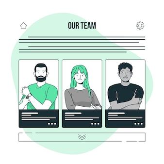 チームページの概念図