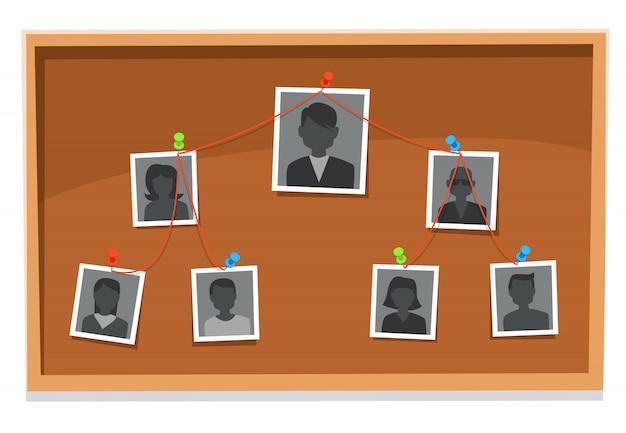 チーム構造図。会社のメンバーのボード、ピン留めされた作業チームの写真、組織ツリーチャートの研究図
