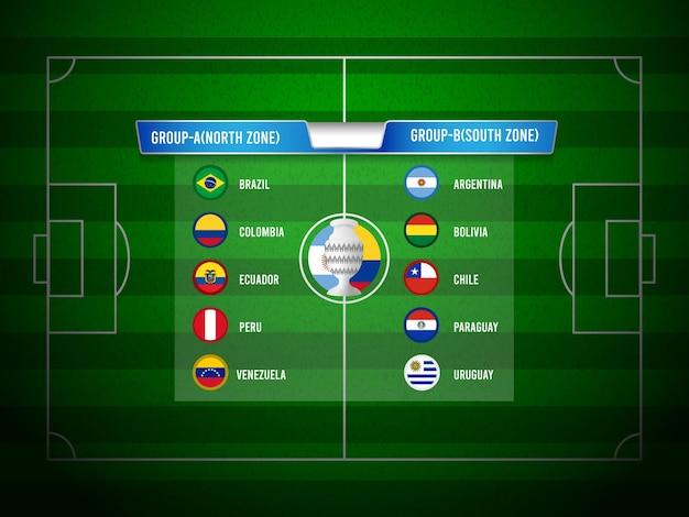 Teams of copa america for soccer