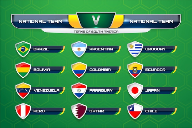 Teams of south america for soccer