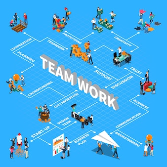 Teamwork isometric flowchart with communication support and brainstorming symbols illustration