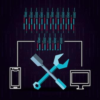 Technological equipment configuration tools