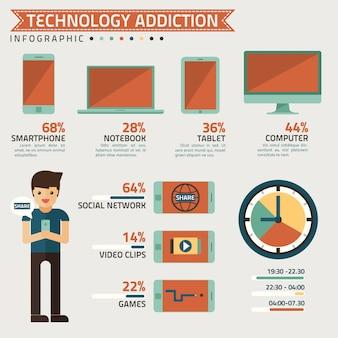 Технология наркомании инфографики