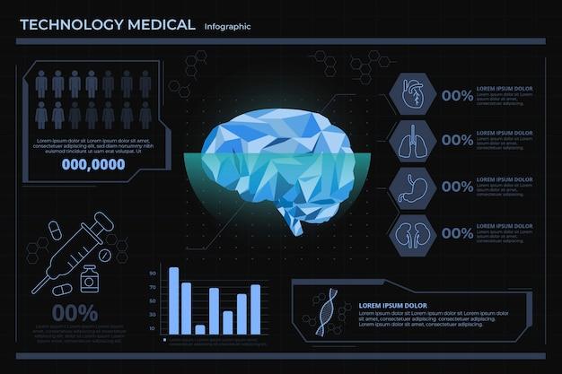 テクノロジー医療インフォグラフィック