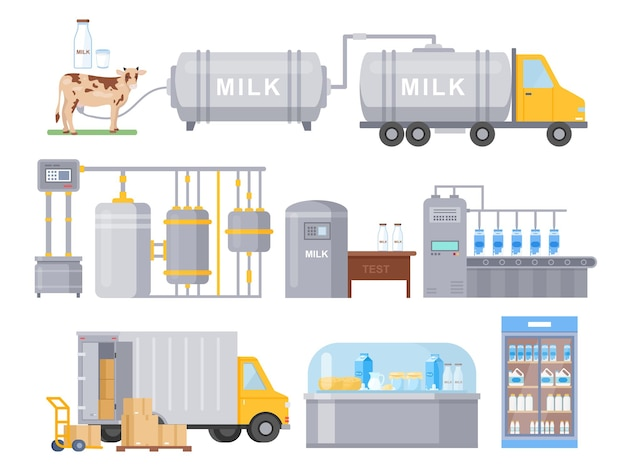 Technology for milk production, packaging, delivery to store, selling milk. milk automated factory