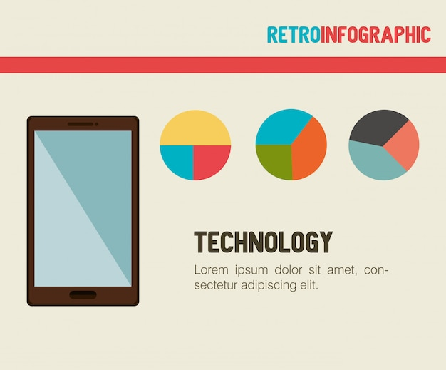 Technology retroinfographic design