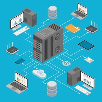 ネットワークでのデータの保存と転送