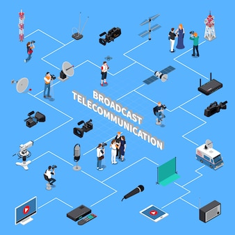 Telecommunication isometric flowchart