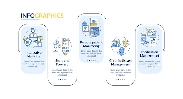 Telemedicine services types infographic template