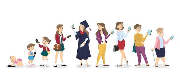 Телефонная эволюция. разные поколения используют разные телефоны. развитие технологий и улучшение связи. женщина в разном возрасте от младенца до старика. иллюстрация в мультяшном стиле